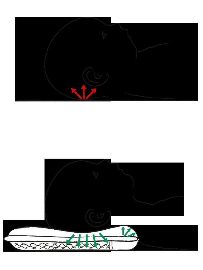 Skizze Seitenansicht Babykopfkissen